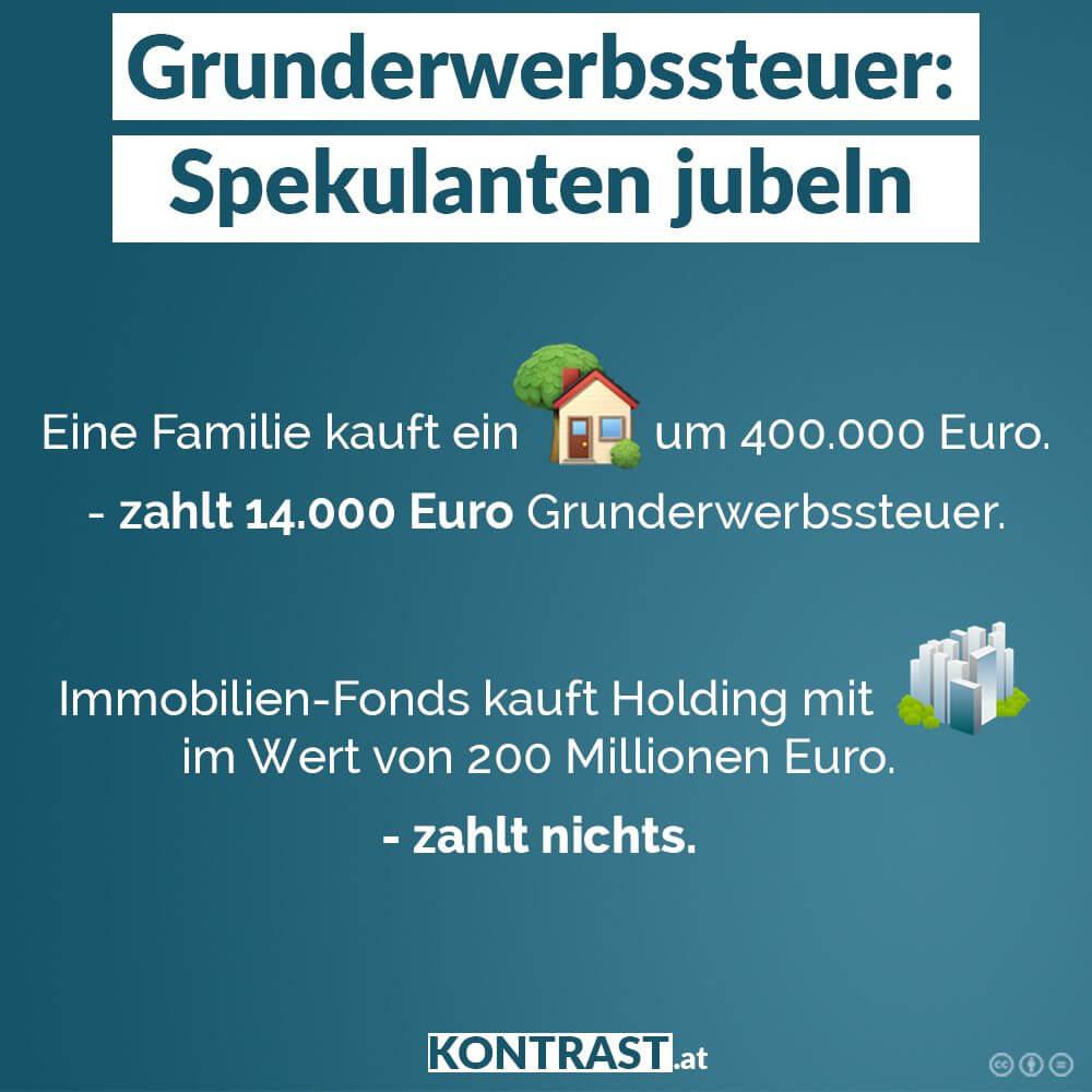 grunderwerbssteuer-grafik: ÖVP Ziele im Parteiprogramm stehen nur auf der Seite der Wirtschaft