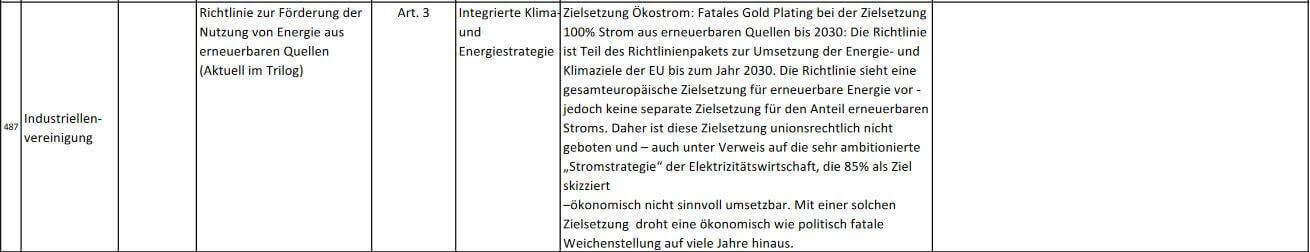 Ausschnitt Gold Plating Liste von IV und WKÖ
