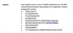 Screenshot des Papiers für den AMS-Algorithmus