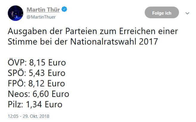 Wahlkampfkosten ÖVP Obergrenze Kurz