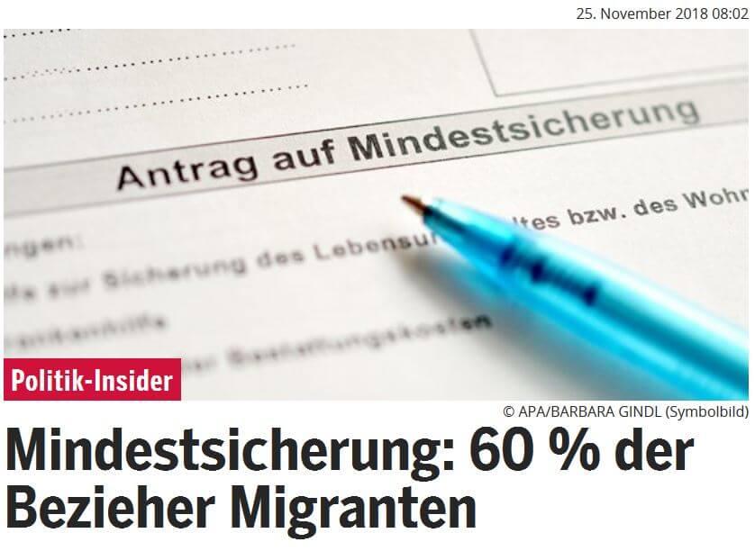 Mindestsicherung Migranten