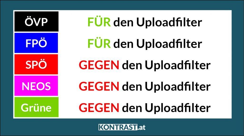Abstimmung EU Uploadfilter bzw. Artikel 13