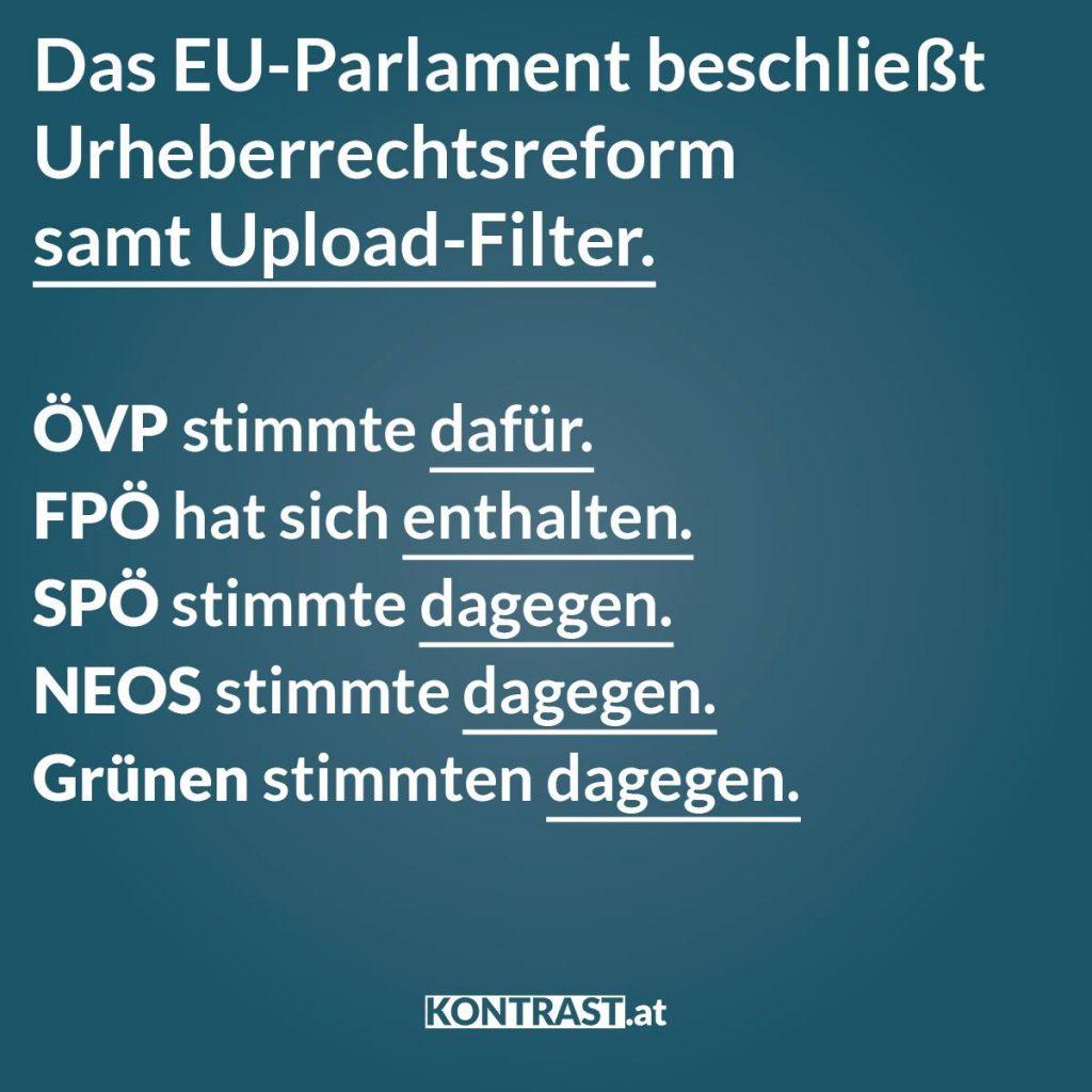 Uploadfilter EU Abstimmung Ergebnisse Artikel 13