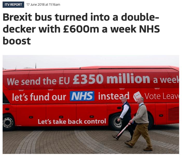 Der Brexit verändert Europa, wie wir es kennen - dank einer Kampagne des Rechtspopulismus