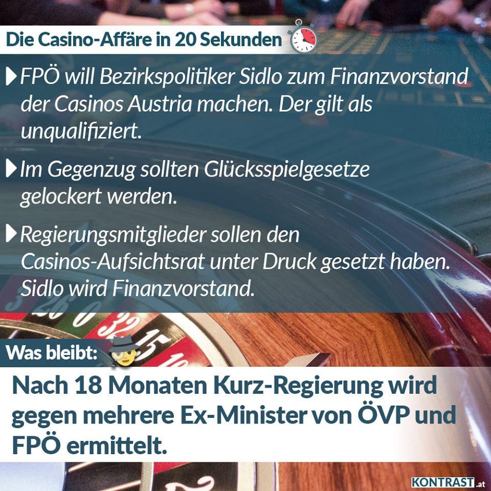 Casino Affäre: FPÖ Sidlo von Löger u.a. ins Amt gehievt