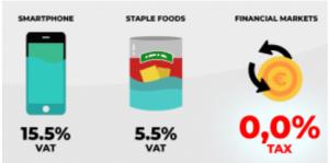 EU-Kommission EU-Budget EU-Abgeordneter Hungerstreik Finanztransaktionssteuer EU