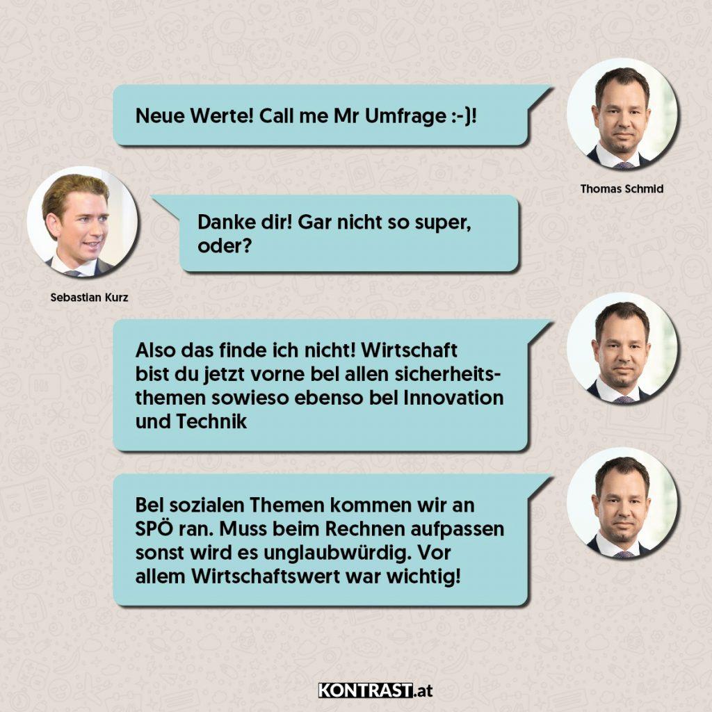 Chat-Protokoll Sebastian Kurz u Thomas Schmid - ÖVP-Hausdurchsuchung